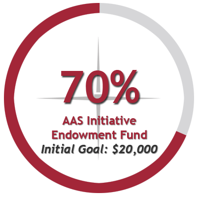 AAS Initiative Endowment Fund: 7% funded