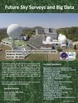Future Sky Surveys and Big Data poster