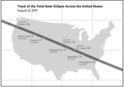 Back of Total Solar Eclipse Stamp Pane